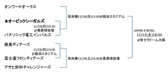2008final6tree.jpg